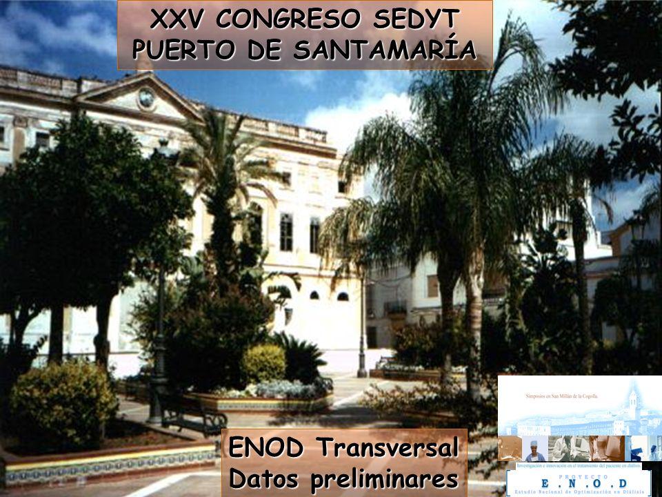 DATOS PRELIMINARES (Abril 2003) 87,2 (198) 1,3 (3) 10,6 (24) 0,9 (2) 94,7 (215) 3,1 (7) 1,3 (3) 85,5 (194) 13,2 (30) 1,3 (3) XXV Congreso de la SEDYT Puerto de Sta.