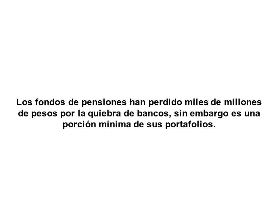 Los fondos de pensiones han perdido miles de millones de pesos por la quiebra de bancos, sin embargo es una porción mínima de sus portafolios.
