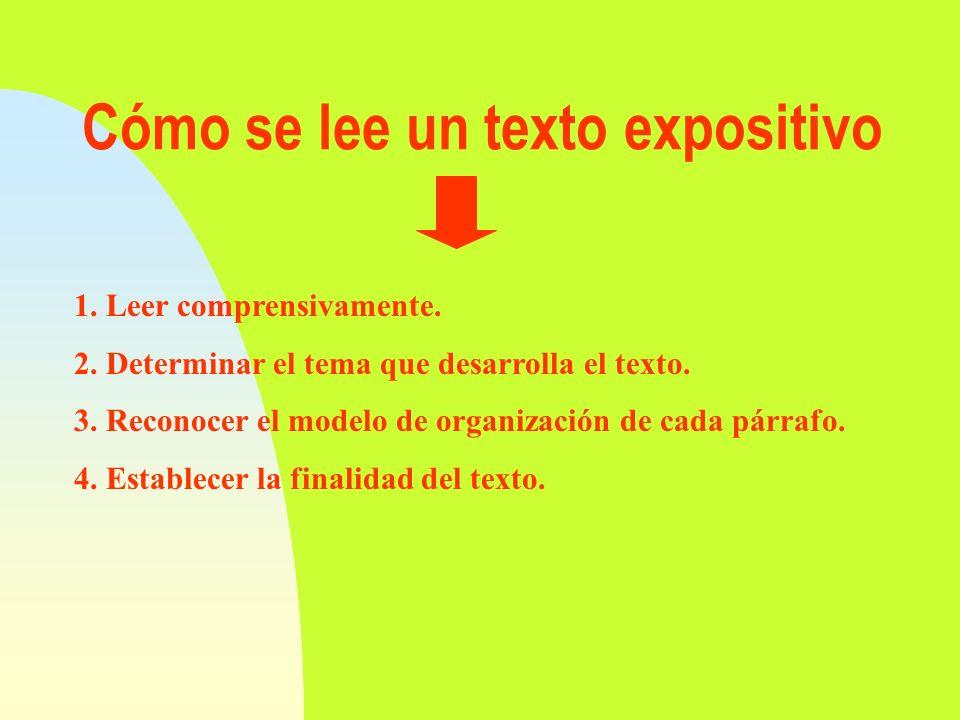 Cómo se lee un texto expositivo 1. Leer comprensivamente. 2. Determinar el tema que desarrolla el texto. 3. Reconocer el modelo de organización de cad