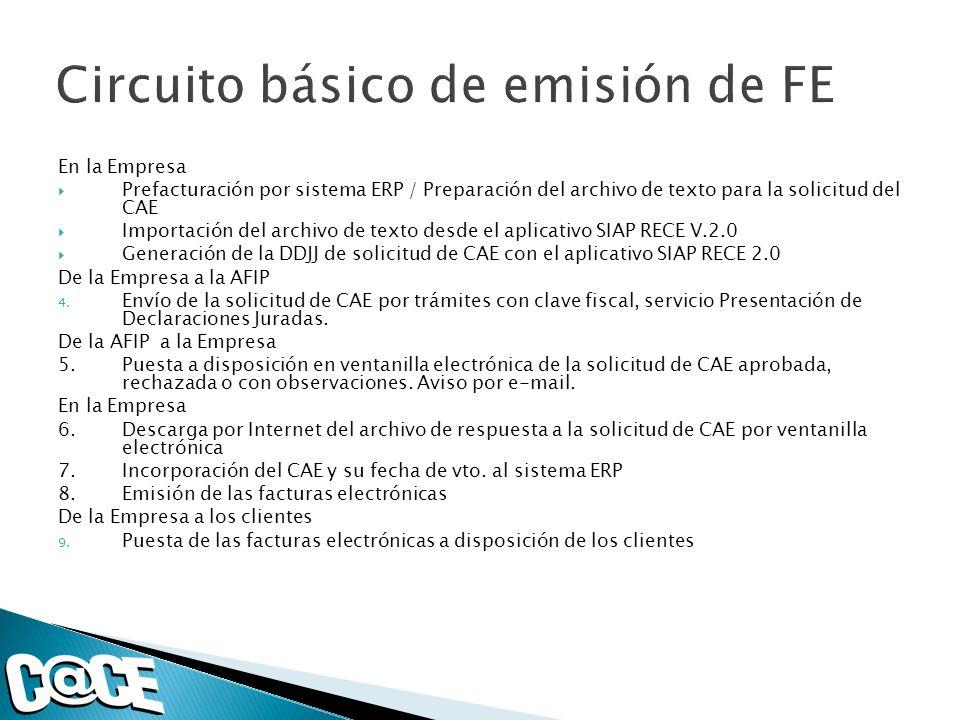 En la Empresa Prefacturación por sistema ERP / Preparación del archivo de texto para la solicitud del CAE Importación del archivo de texto desde el aplicativo SIAP RECE V.2.0 Generación de la DDJJ de solicitud de CAE con el aplicativo SIAP RECE 2.0 De la Empresa a la AFIP 4.