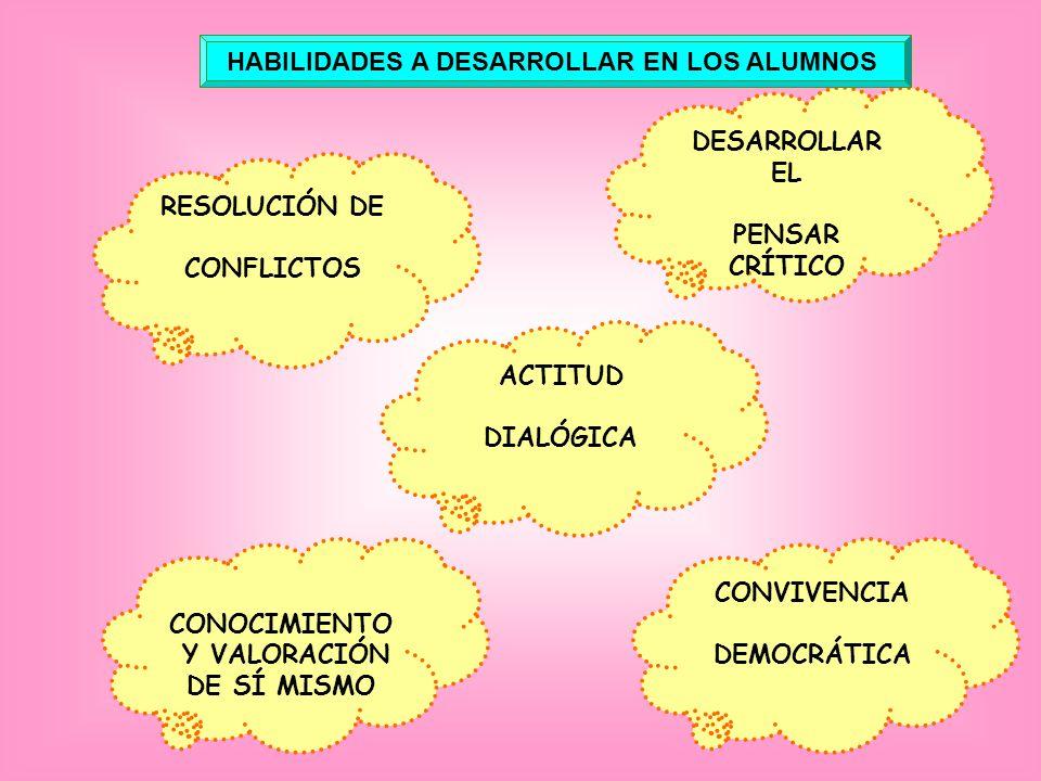 - Asamblea de aula -Dilemas y casos -Consejería personalizada -Dramatización -Trabajo Cooperativo -Así soy yo