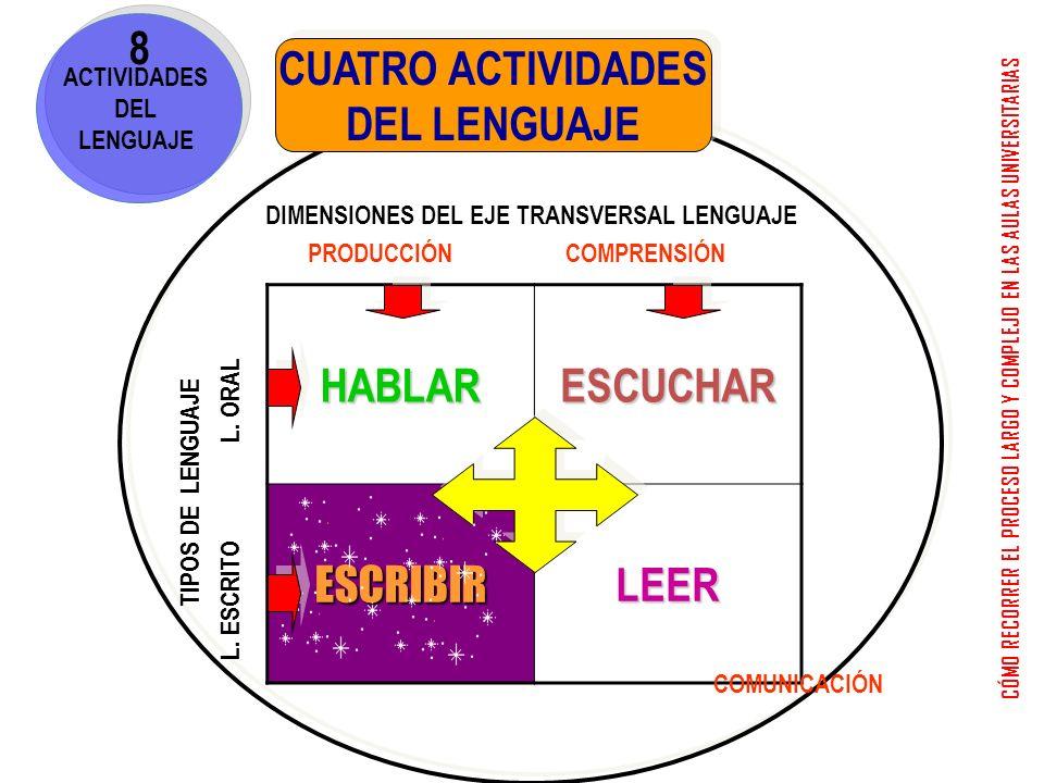 ensenar el lenguaje escrito: