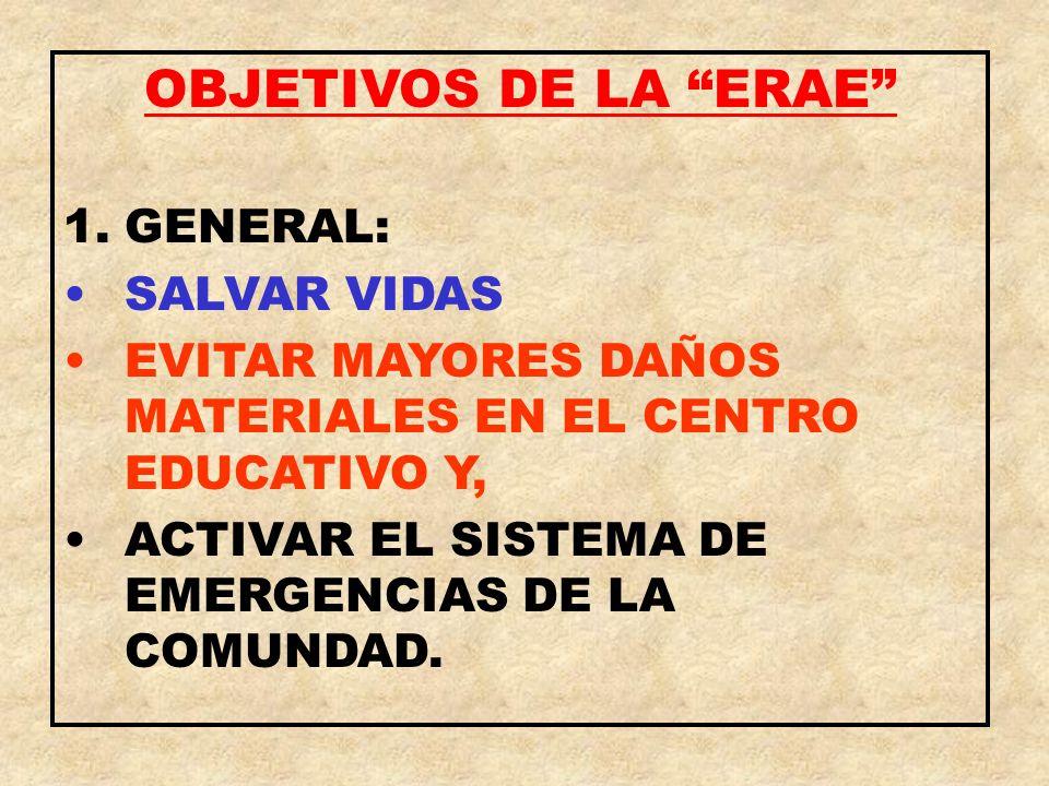 OBJETIVOS DE LA ERAE 1.GENERAL: SALVAR VIDAS EVITAR MAYORES DAÑOS MATERIALES EN EL CENTRO EDUCATIVO Y, ACTIVAR EL SISTEMA DE EMERGENCIAS DE LA COMUNDA