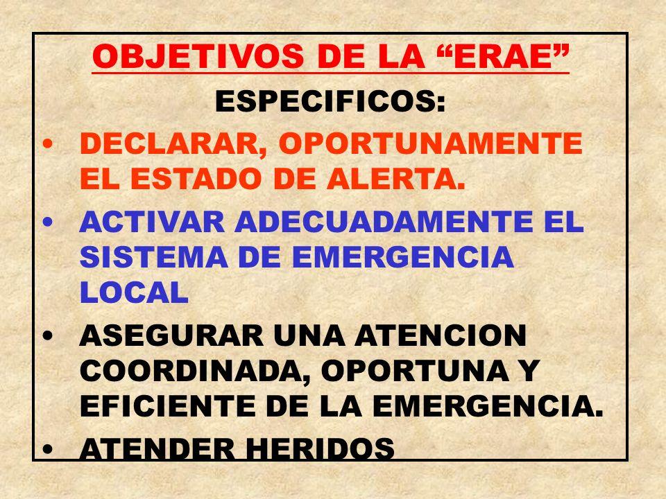 OBJETIVOS DE LA ERAE ESPECIFICOS: DECLARAR, OPORTUNAMENTE EL ESTADO DE ALERTA. ACTIVAR ADECUADAMENTE EL SISTEMA DE EMERGENCIA LOCAL ASEGURAR UNA ATENC