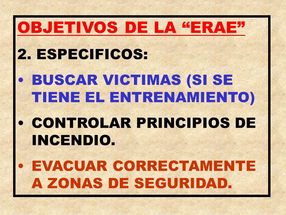 OBJETIVOS DE LA ERAE 2. ESPECIFICOS: BUSCAR VICTIMAS (SI SE TIENE EL ENTRENAMIENTO) CONTROLAR PRINCIPIOS DE INCENDIO. EVACUAR CORRECTAMENTE A ZONAS DE
