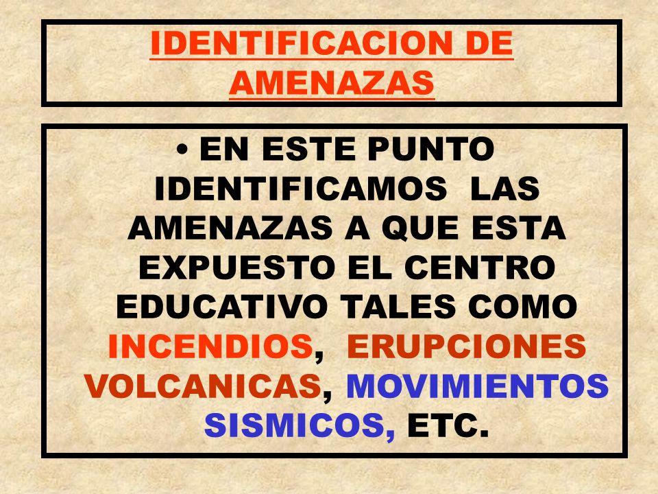 IDENTIFICACION DE AMENAZAS EN ESTE PUNTO IDENTIFICAMOS LAS AMENAZAS A QUE ESTA EXPUESTO EL CENTRO EDUCATIVO TALES COMO INCENDIOS, ERUPCIONES VOLCANICA