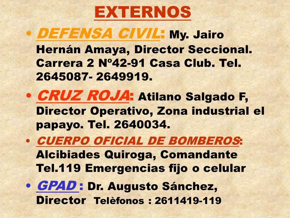 EXTERNOS DEFENSA CIVIL : My. Jairo Hernán Amaya, Director Seccional. Carrera 2 Nº42-91 Casa Club. Tel. 2645087- 2649919. CRUZ ROJA: Atilano Salgado F,