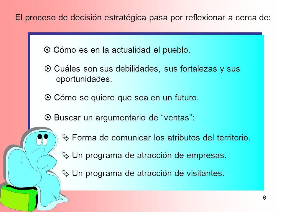6 El proceso de decisión estratégica pasa por reflexionar a cerca de: Cómo es en la actualidad el pueblo.