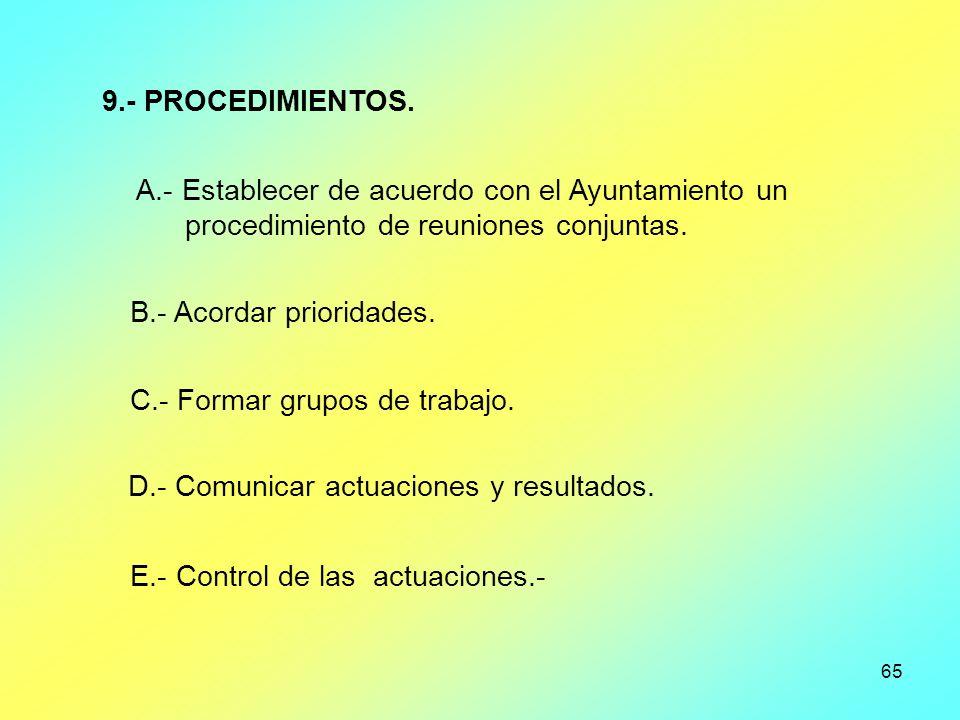 64 ESTRATEGIAACCIONES RESPON SABLE Presentación a oriundos en otras zonas. Presentación a los Centros Regionales de Castilla-León, Vallisoletano. Crea