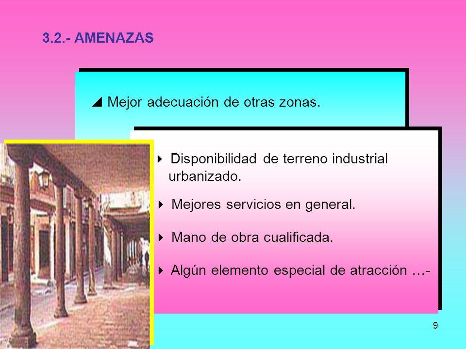 9 3.2.- AMENAZAS Mejor adecuación de otras zonas.Disponibilidad de terreno industrial urbanizado.