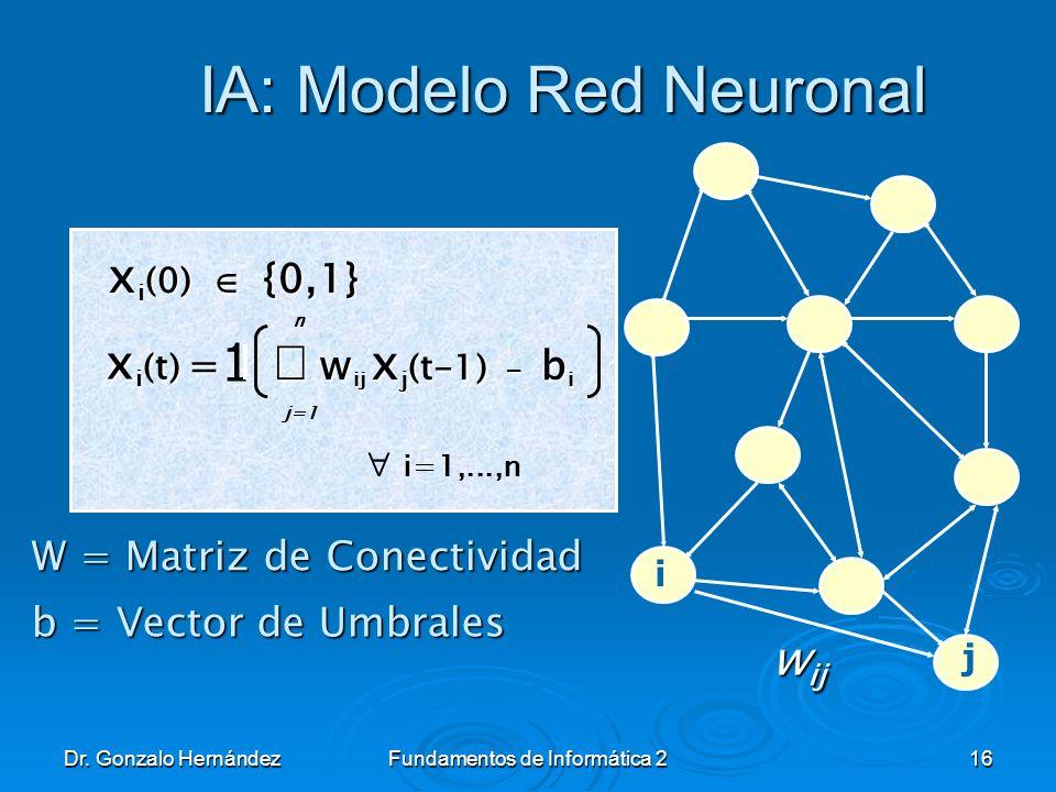 Dr. Gonzalo HernándezFundamentos de Informática 216 IA: Modelo Red Neuronal x i (t) = i=1,...,n 1 w ij x j (t-1) - b i w ij x j (t-1) - b i n j=1 W =