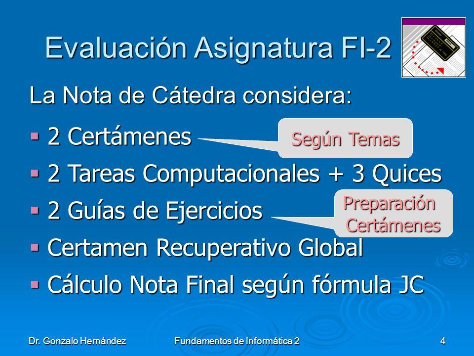 Dr. Gonzalo HernándezFundamentos de Informática 24 Evaluación Asignatura FI-2 La Nota de Cátedra considera: 2 Certámenes 2 Certámenes 2 Tareas Computa