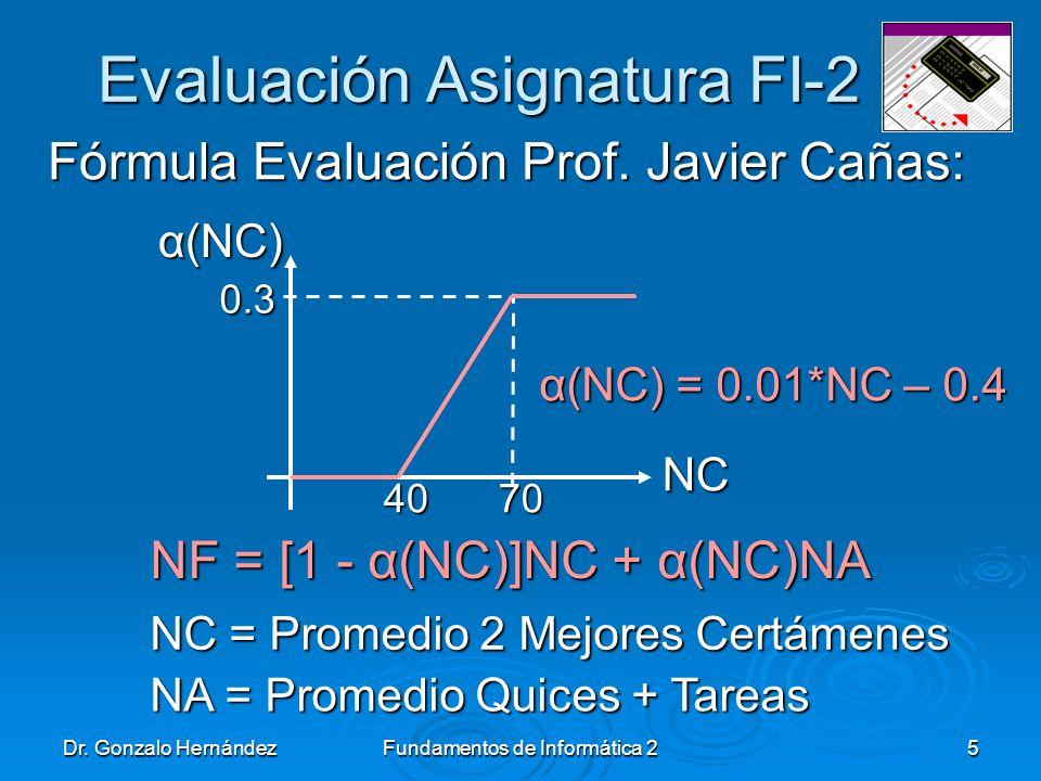 Dr. Gonzalo HernándezFundamentos de Informática 25 Evaluación Asignatura FI-2 Fórmula Evaluación Prof. Javier Cañas: α(NC) NF = [1 - α(NC)]NC + α(NC)N