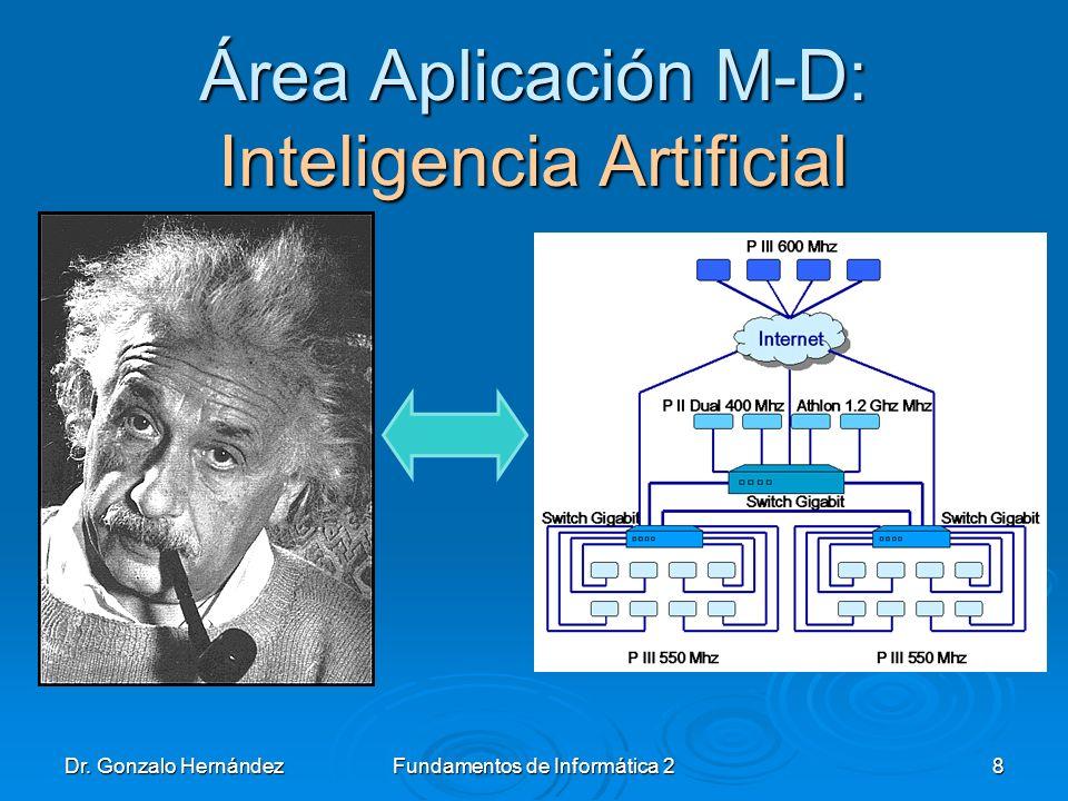 Dr.Gonzalo HernándezFundamentos de Informática 219 Programa de FI-2: 5)Int.