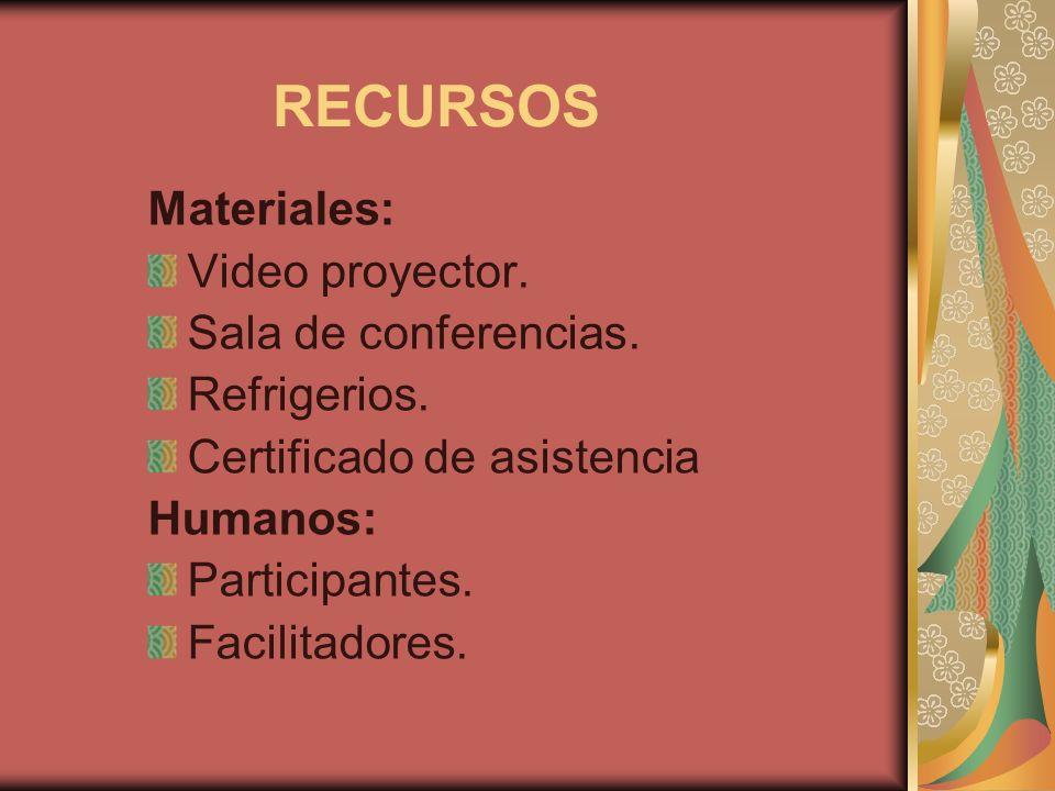 RECURSOS Materiales: Video proyector. Sala de conferencias. Refrigerios. Certificado de asistencia Humanos: Participantes. Facilitadores.