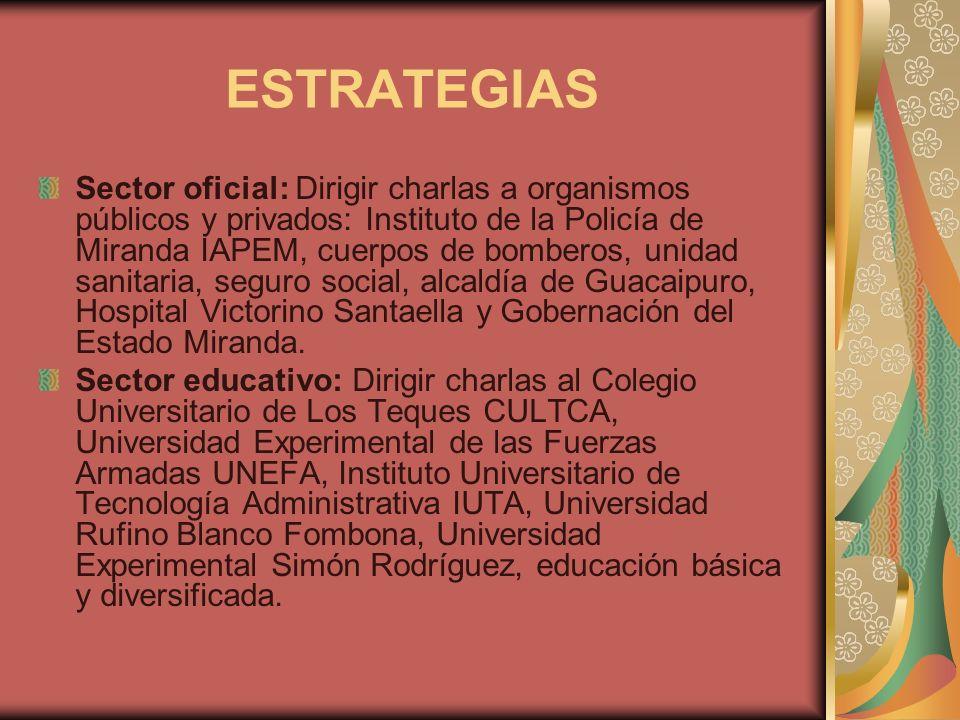 ESTRATEGIAS Sector oficial: Dirigir charlas a organismos públicos y privados: Instituto de la Policía de Miranda IAPEM, cuerpos de bomberos, unidad sa