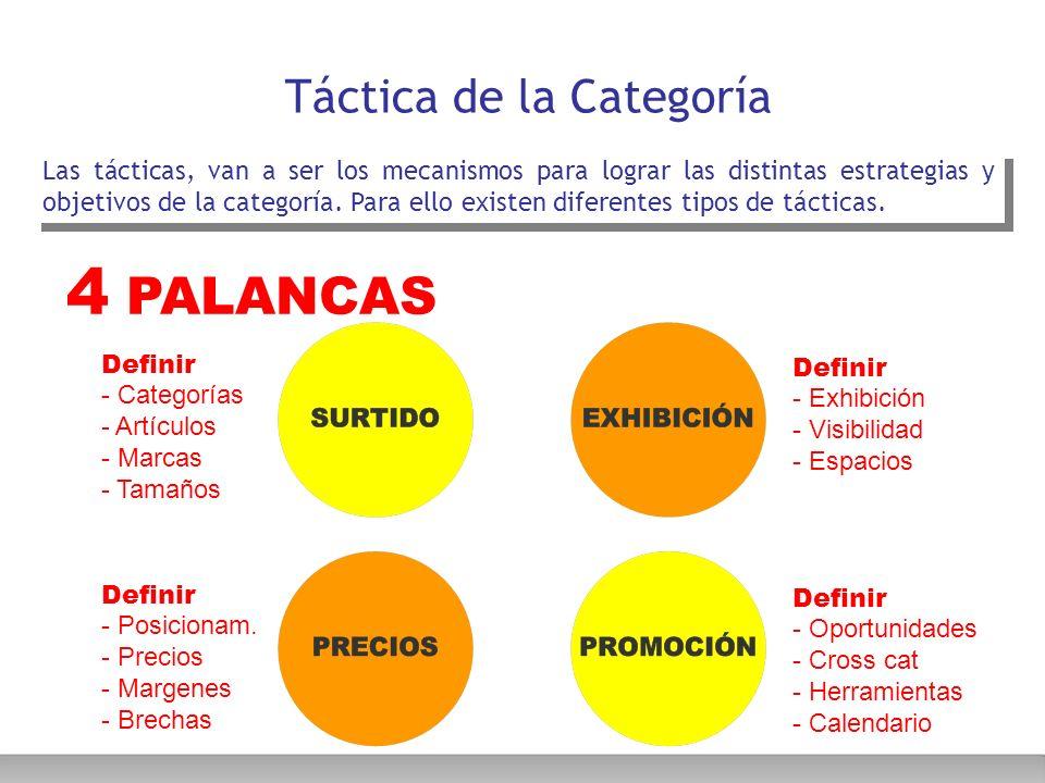 Táctica de la Categoría Las tácticas, van a ser los mecanismos para lograr las distintas estrategias y objetivos de la categoría. Para ello existen di