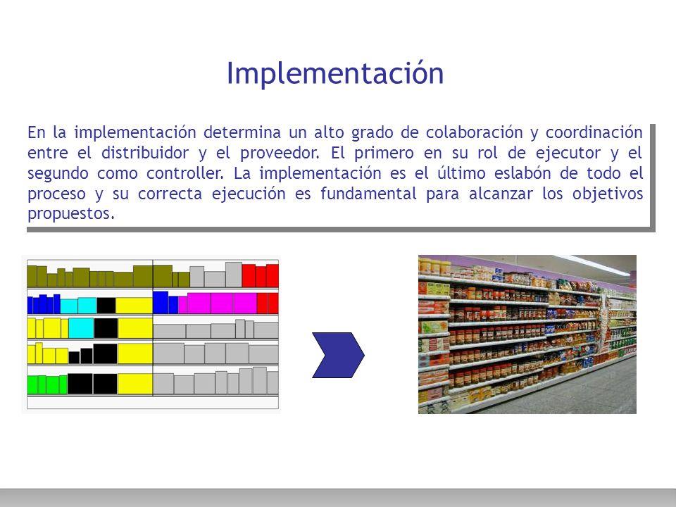 Implementación En la implementación determina un alto grado de colaboración y coordinación entre el distribuidor y el proveedor. El primero en su rol