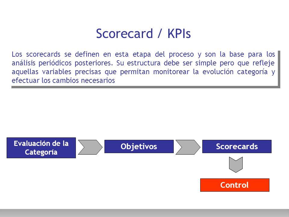 Scorecard / KPIs Los scorecards se definen en esta etapa del proceso y son la base para los análisis periódicos posteriores. Su estructura debe ser si