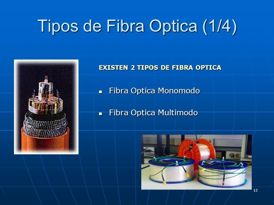 12 Tipos de Fibra Optica (1/4) Fibra Optica Monomodo Fibra Optica Monomodo Fibra Optica Multimodo Fibra Optica Multimodo EXISTEN 2 TIPOS DE FIBRA OPTI