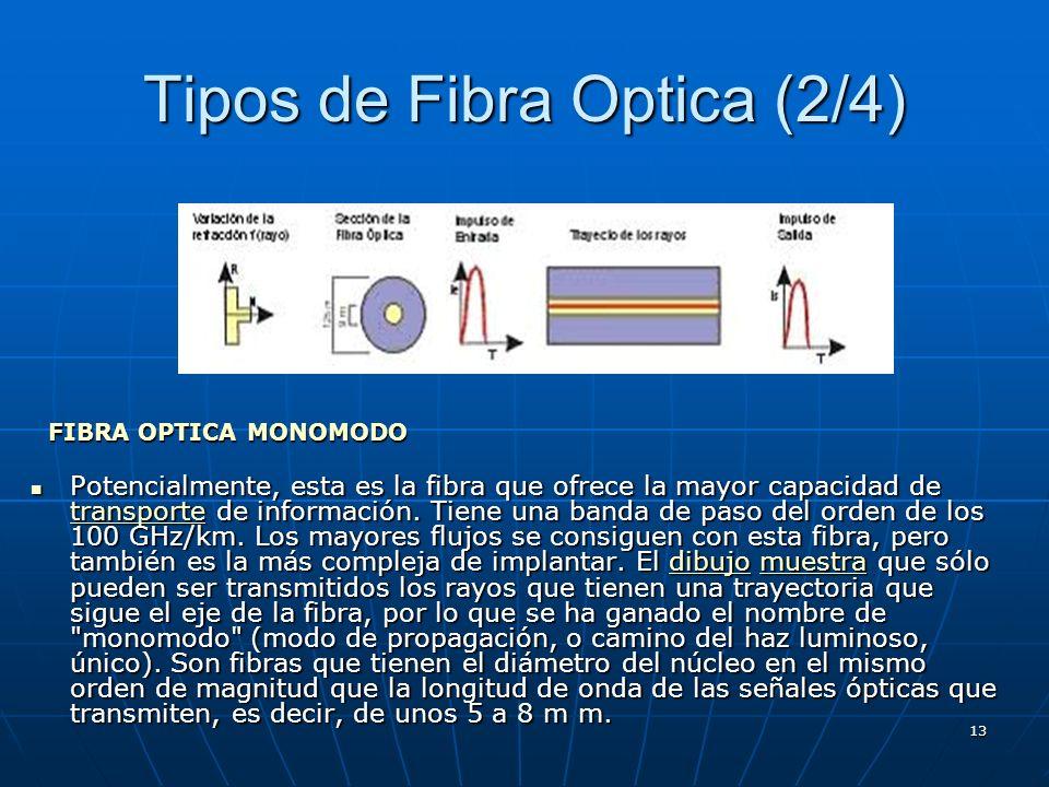 13 Tipos de Fibra Optica (2/4) Potencialmente, esta es la fibra que ofrece la mayor capacidad de transporte de información. Tiene una banda de paso de