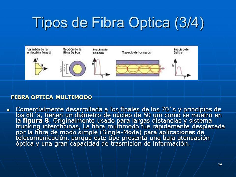 14 Tipos de Fibra Optica (3/4) Comercialmente desarrollada a los finales de los 70´s y principios de los 80´s, tienen un diámetro de núcleo de 50 um c