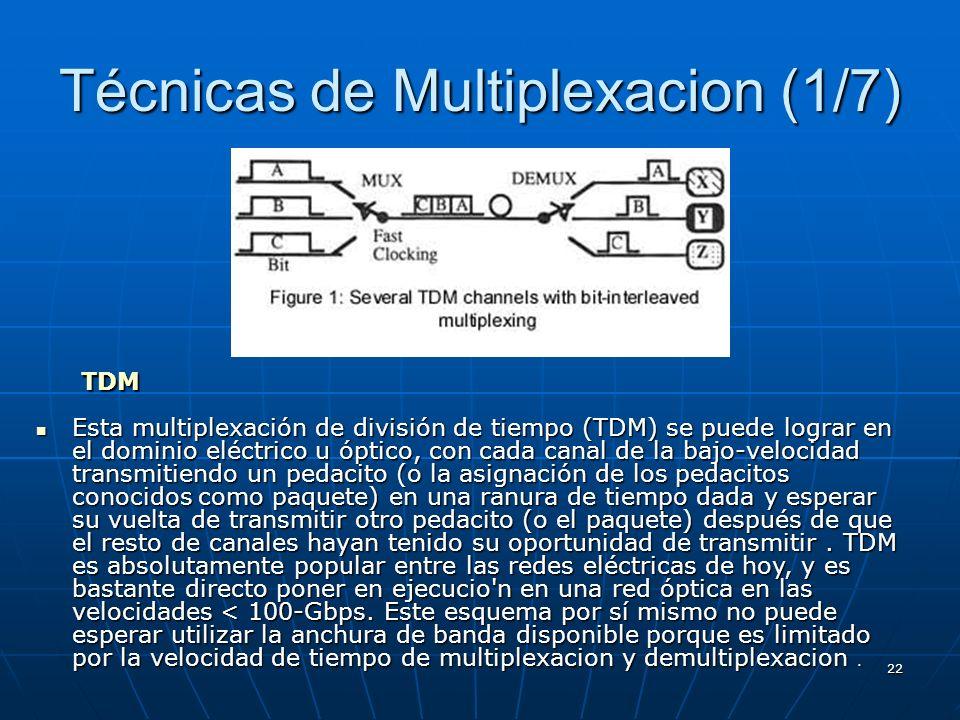 22 Técnicas de Multiplexacion (1/7) TDM Esta multiplexación de división de tiempo (TDM) se puede lograr en el dominio eléctrico u óptico, con cada can