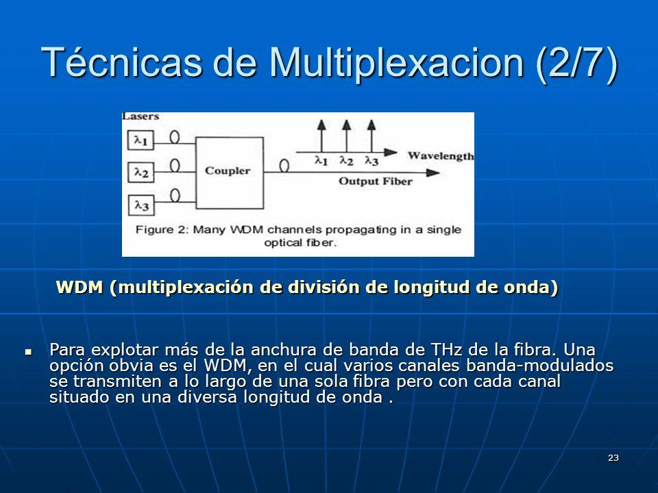 23 Técnicas de Multiplexacion (2/7) WDM (multiplexación de división de longitud de onda) Para explotar más de la anchura de banda de THz de la fibra.