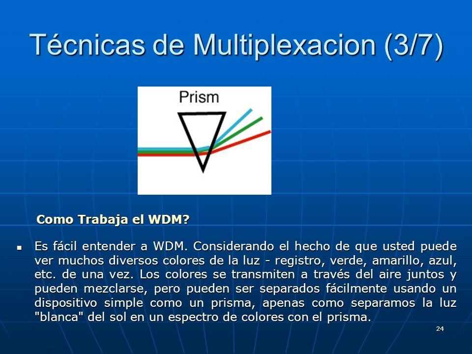 24 Técnicas de Multiplexacion (3/7) Como Trabaja el WDM? Es fácil entender a WDM. Considerando el hecho de que usted puede ver muchos diversos colores