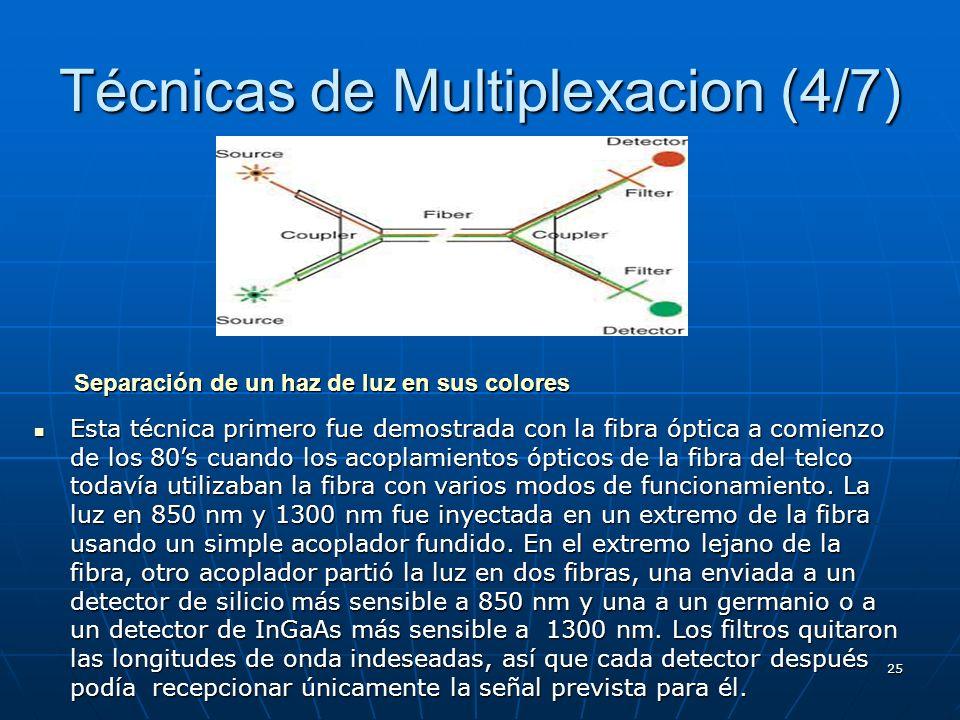 25 Técnicas de Multiplexacion (4/7) Esta técnica primero fue demostrada con la fibra óptica a comienzo de los 80s cuando los acoplamientos ópticos de