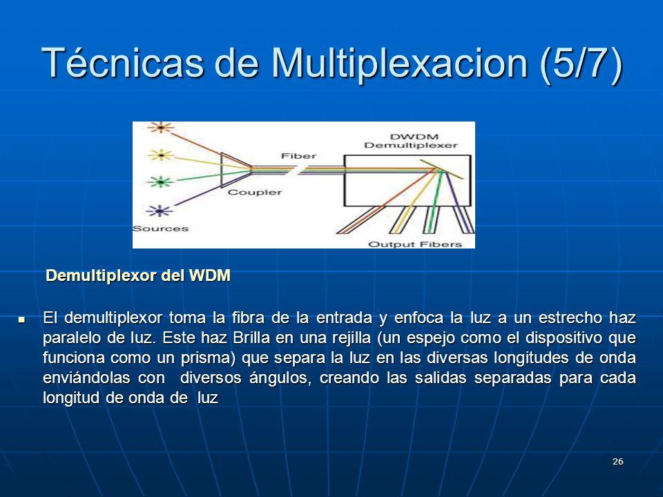 26 Técnicas de Multiplexacion (5/7) Demultiplexor del WDM El demultiplexor toma la fibra de la entrada y enfoca la luz a un estrecho haz paralelo de l