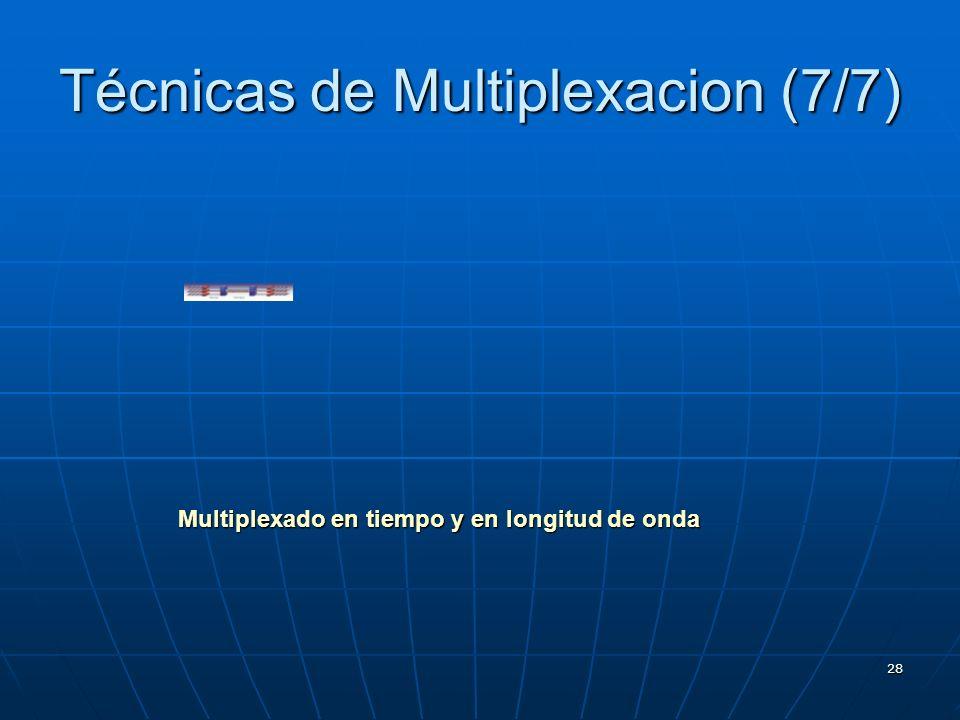28 Técnicas de Multiplexacion (7/7) Multiplexado en tiempo y en longitud de onda