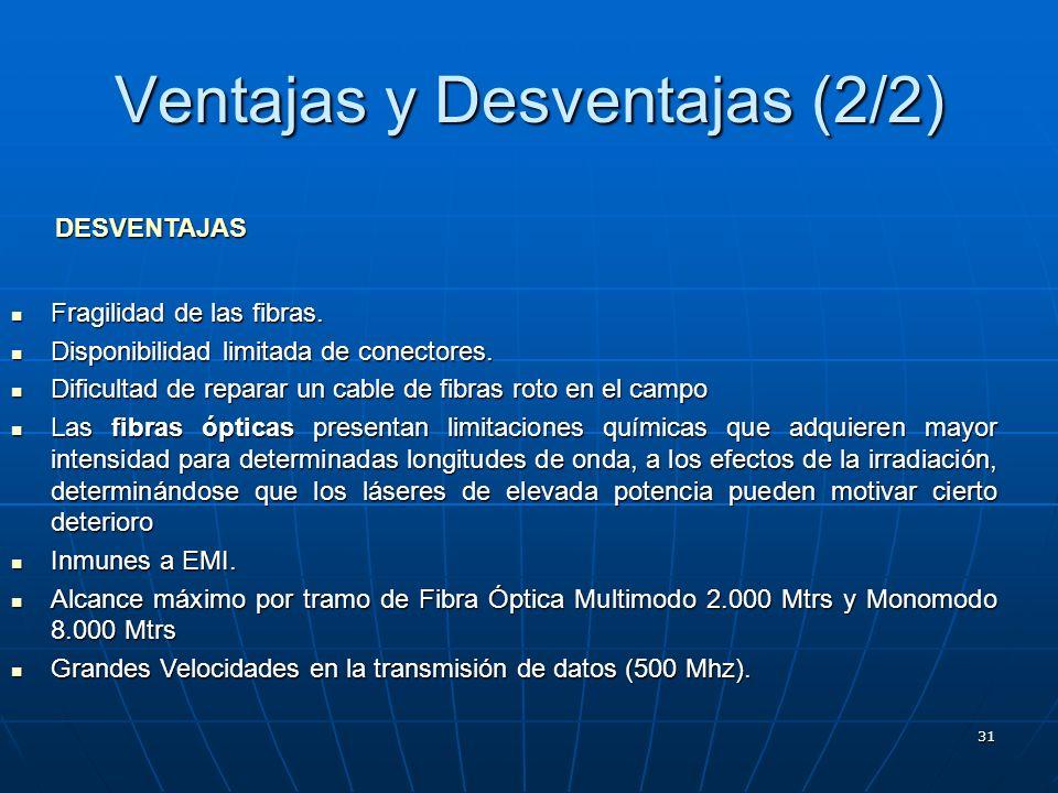 31 Ventajas y Desventajas (2/2) DESVENTAJAS Fragilidad de las fibras. Fragilidad de las fibras. Disponibilidad limitada de conectores. Disponibilidad