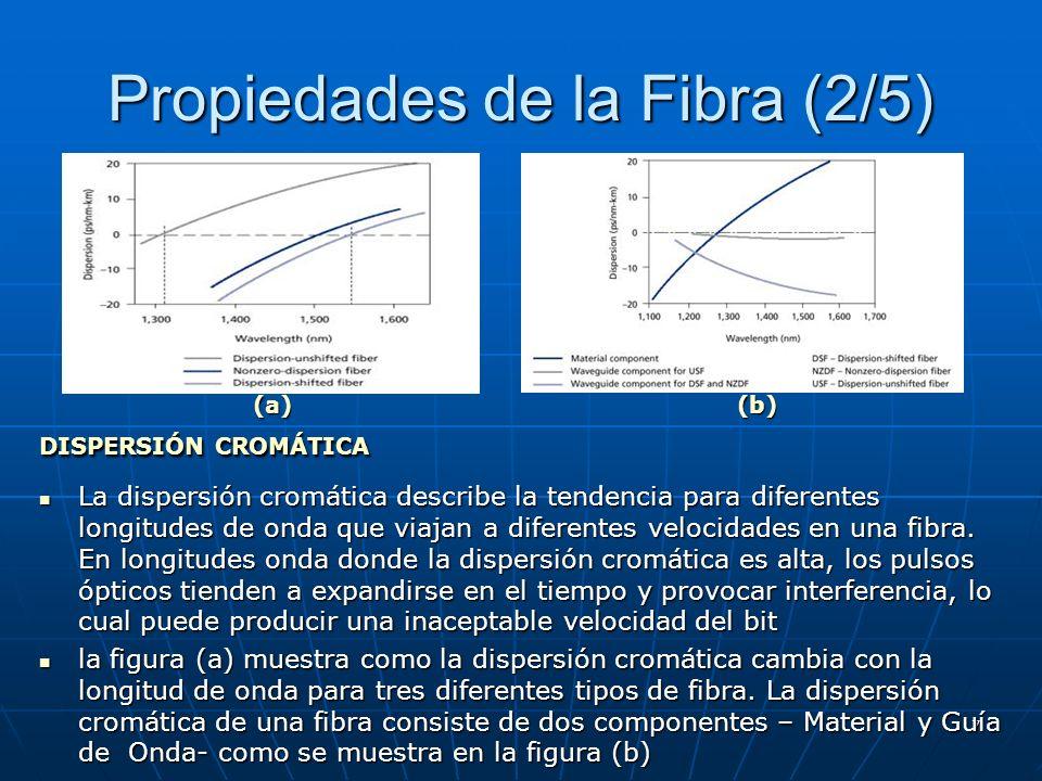 7 Propiedades de la Fibra (2/5) La dispersión cromática describe la tendencia para diferentes longitudes de onda que viajan a diferentes velocidades e
