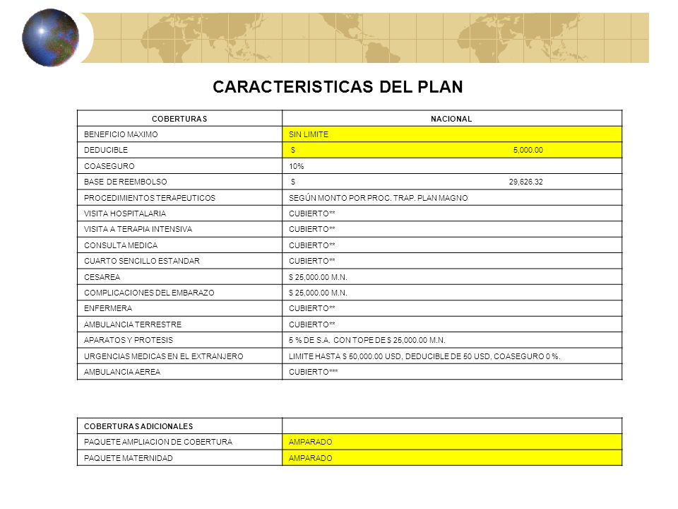 COBERTURASNACIONAL BENEFICIO MAXIMOSIN LIMITE DEDUCIBLE $ 5,000.00 COASEGURO10% BASE DE REEMBOLSO $ 29,626.32 PROCEDIMIENTOS TERAPEUTICOSSEGÚN MONTO POR PROC.