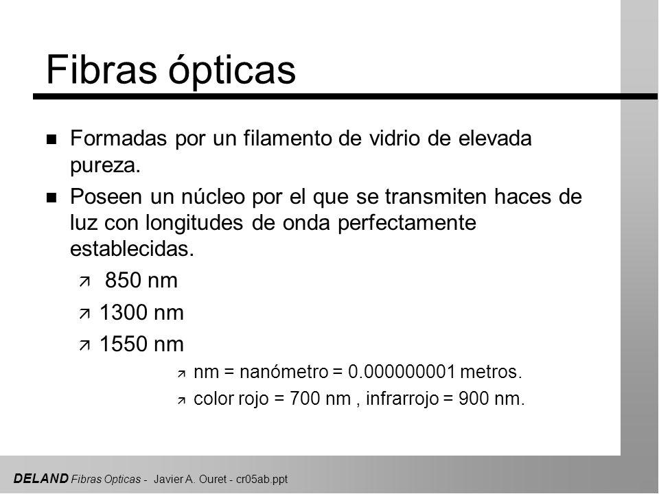 DELAND Fibras Opticas - Javier A. Ouret - cr05ab.ppt Fibras ópticas n Formadas por un filamento de vidrio de elevada pureza. n Poseen un núcleo por el