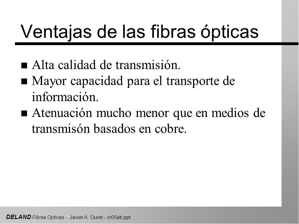 DELAND Fibras Opticas - Javier A. Ouret - cr05ab.ppt Ventajas de las fibras ópticas n Alta calidad de transmisión. n Mayor capacidad para el transport