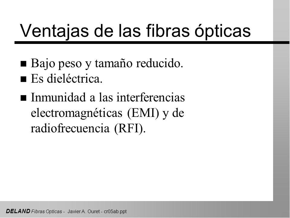 DELAND Fibras Opticas - Javier A. Ouret - cr05ab.ppt Ventajas de las fibras ópticas n Bajo peso y tamaño reducido. n Es dieléctrica. n Inmunidad a las