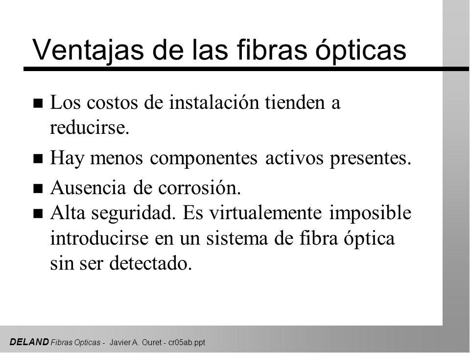 DELAND Fibras Opticas - Javier A. Ouret - cr05ab.ppt Ventajas de las fibras ópticas n Los costos de instalación tienden a reducirse. n Hay menos compo
