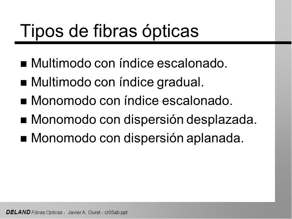 DELAND Fibras Opticas - Javier A. Ouret - cr05ab.ppt Tipos de fibras ópticas n Multimodo con índice escalonado. n Multimodo con índice gradual. n Mono