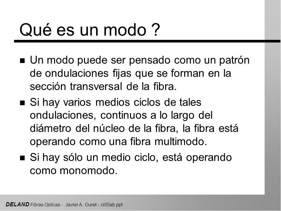 Multimodo Monomodo