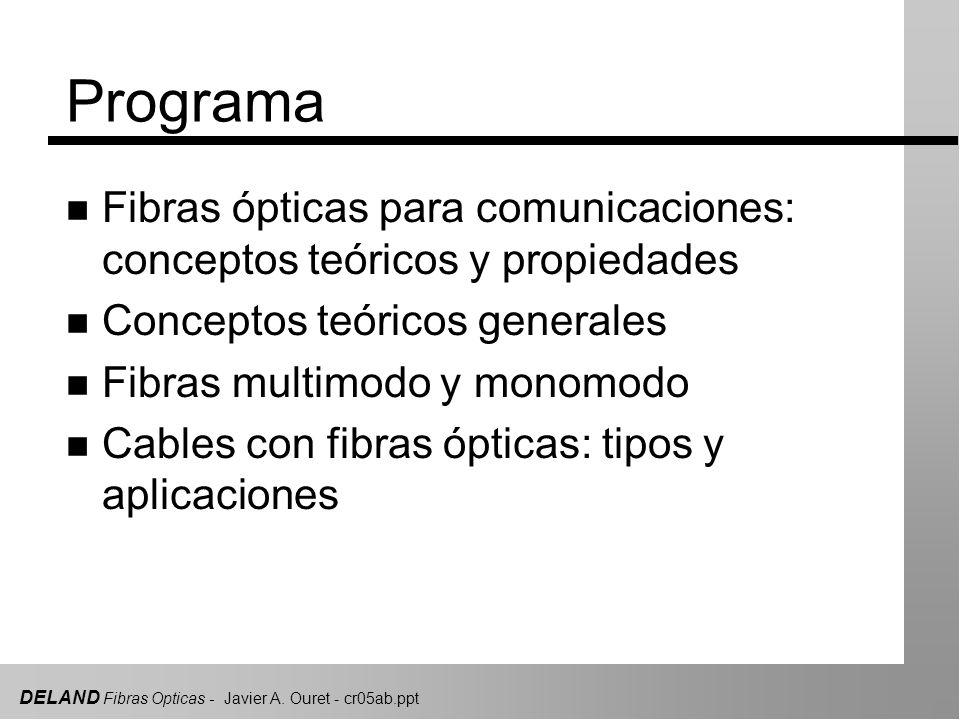 DELAND Fibras Opticas - Javier A. Ouret - cr05ab.ppt Programa n Fibras ópticas para comunicaciones: conceptos teóricos y propiedades n Conceptos teóri