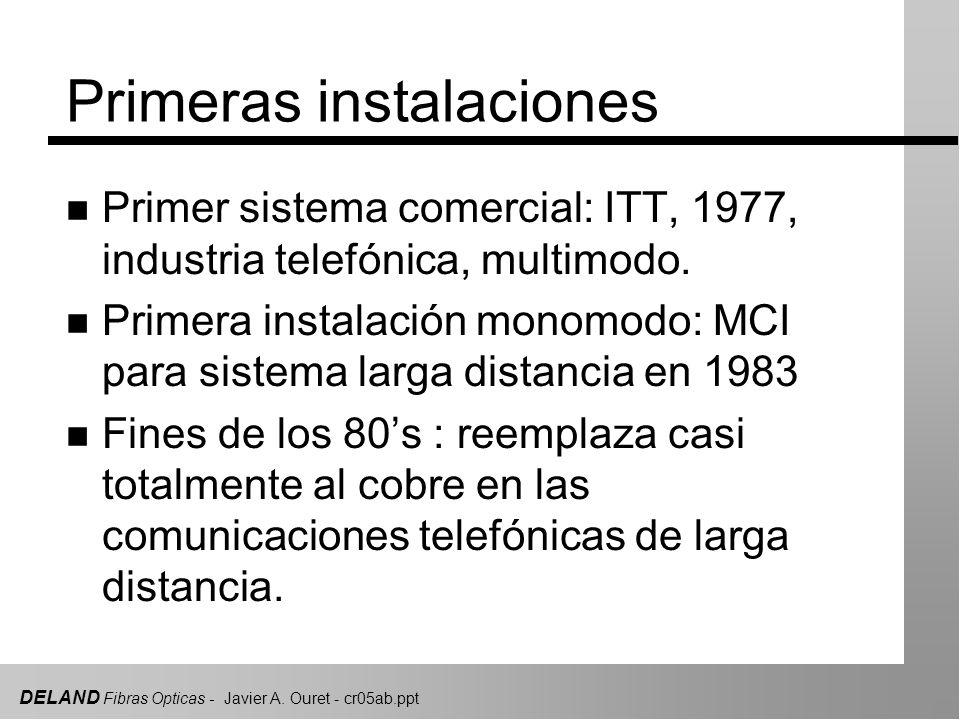 DELAND Fibras Opticas - Javier A. Ouret - cr05ab.ppt Primeras instalaciones n Primer sistema comercial: ITT, 1977, industria telefónica, multimodo. n