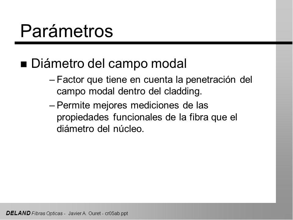 DELAND Fibras Opticas - Javier A. Ouret - cr05ab.ppt Parámetros n Diámetro del campo modal –Factor que tiene en cuenta la penetración del campo modal