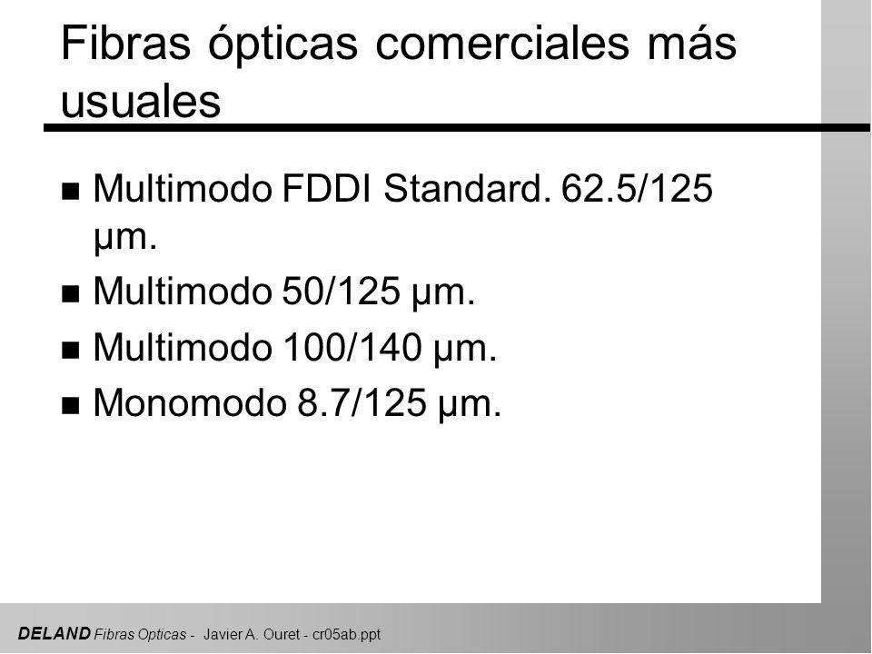 DELAND Fibras Opticas - Javier A. Ouret - cr05ab.ppt Fibras ópticas comerciales más usuales n Multimodo FDDI Standard. 62.5/125 µm. n Multimodo 50/125