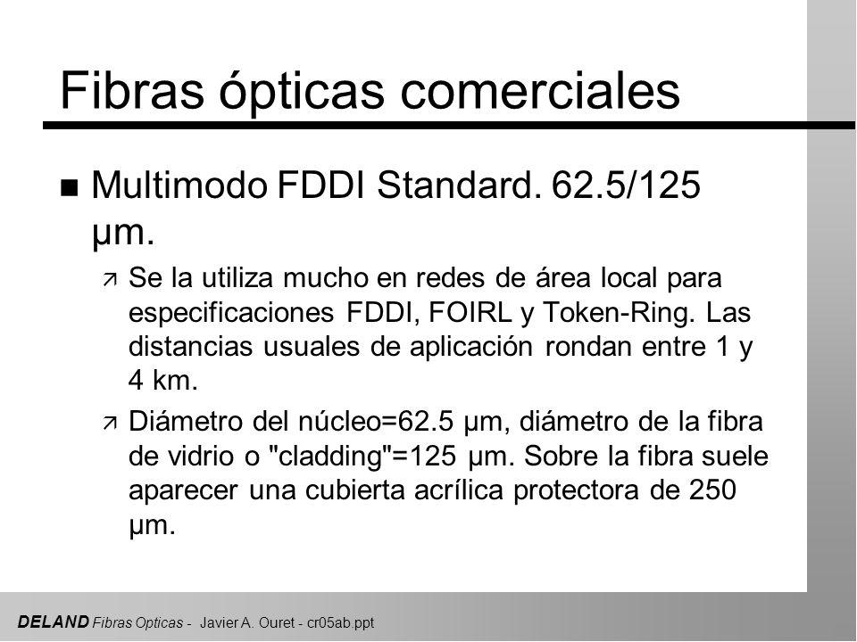 DELAND Fibras Opticas - Javier A. Ouret - cr05ab.ppt Fibras ópticas comerciales n Multimodo FDDI Standard. 62.5/125 µm. ä Se la utiliza mucho en redes