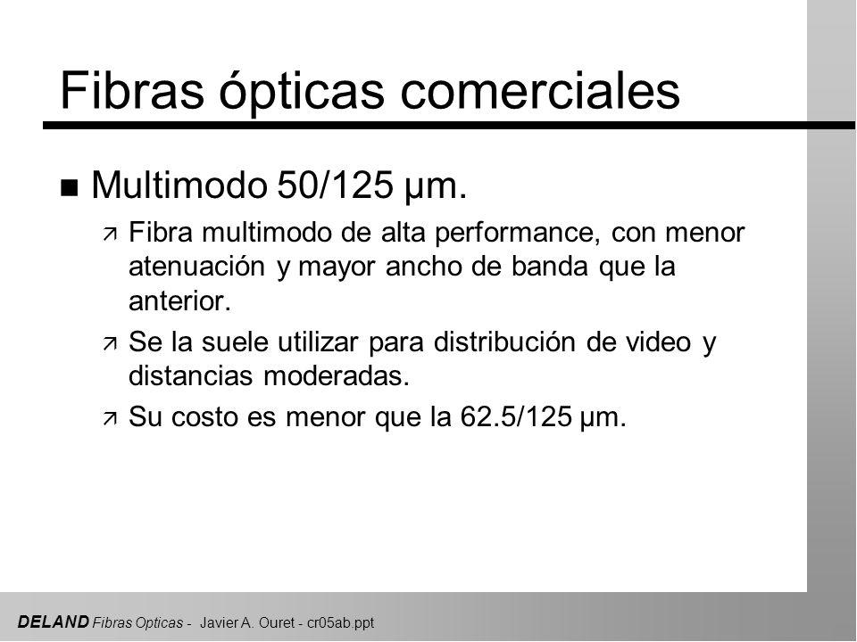 DELAND Fibras Opticas - Javier A. Ouret - cr05ab.ppt Fibras ópticas comerciales n Multimodo 50/125 µm. ä Fibra multimodo de alta performance, con meno