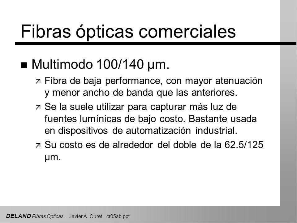 DELAND Fibras Opticas - Javier A. Ouret - cr05ab.ppt Fibras ópticas comerciales n Multimodo 100/140 µm. ä Fibra de baja performance, con mayor atenuac
