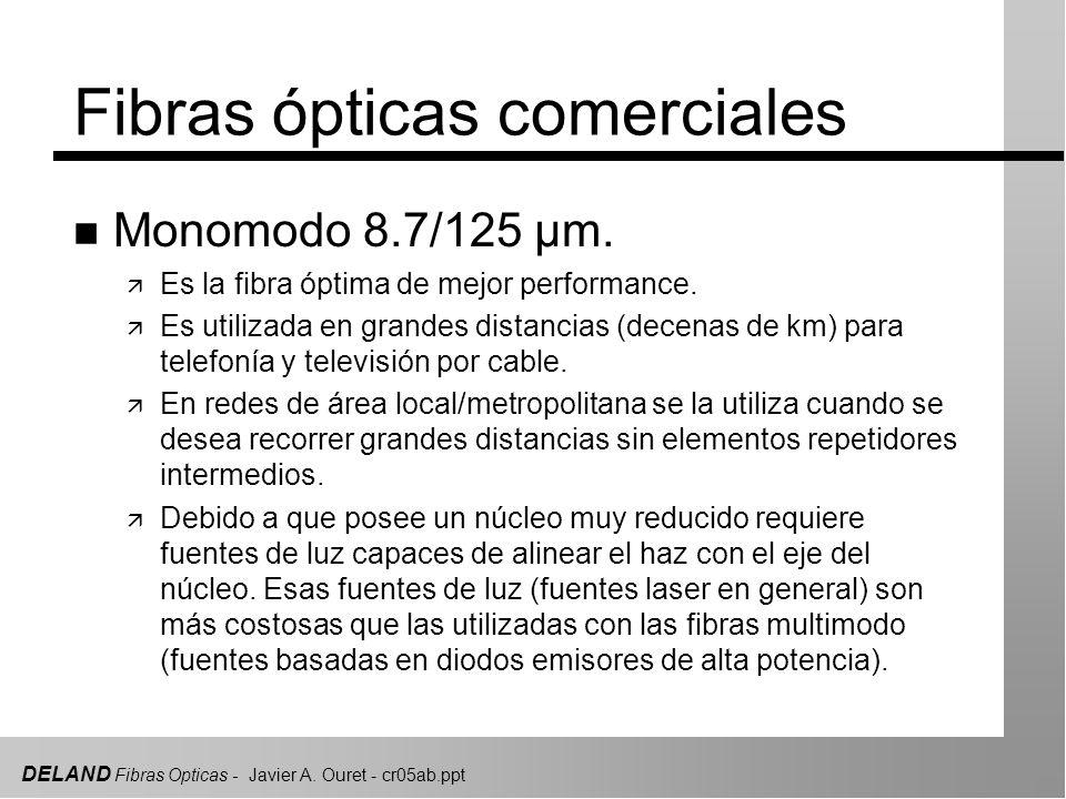 DELAND Fibras Opticas - Javier A. Ouret - cr05ab.ppt Fibras ópticas comerciales n Monomodo 8.7/125 µm. ä Es la fibra óptima de mejor performance. ä Es