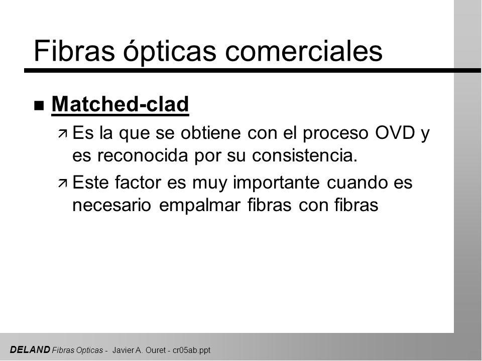 DELAND Fibras Opticas - Javier A. Ouret - cr05ab.ppt Fibras ópticas comerciales n Matched-clad ä Es la que se obtiene con el proceso OVD y es reconoci